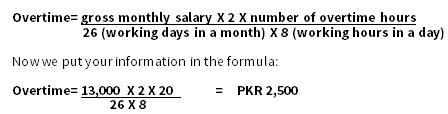 Overtime formula 2015